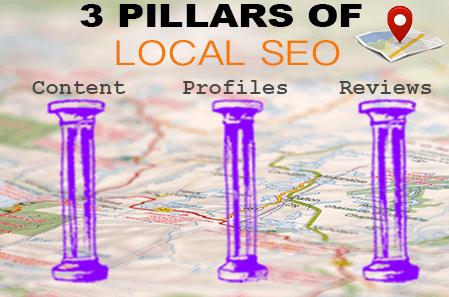 3 pillars of local SEO